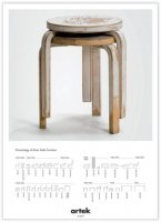2nd Cycle Stool 60 juliste, Artek